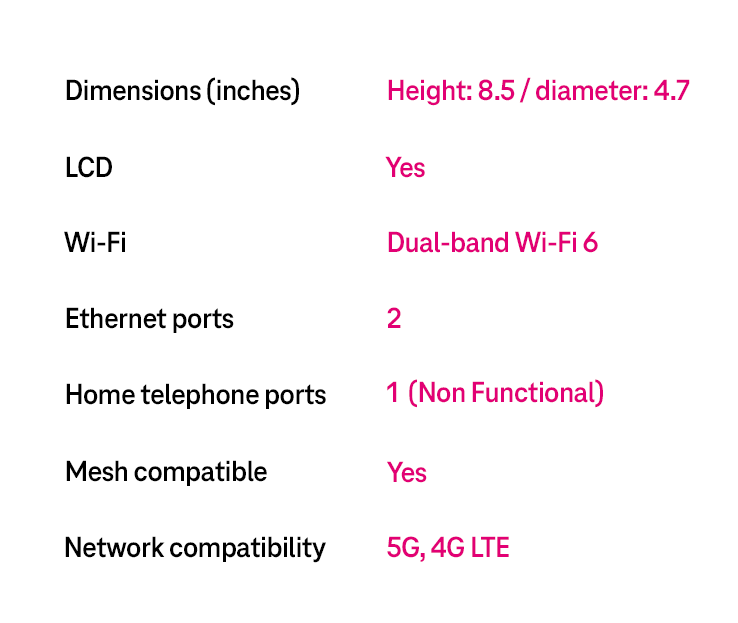 Technical specifications.